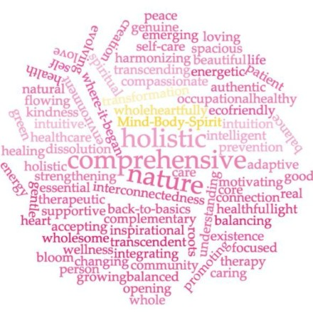 Protected: Build Your Holistic OT Confidence (Feb 2015)