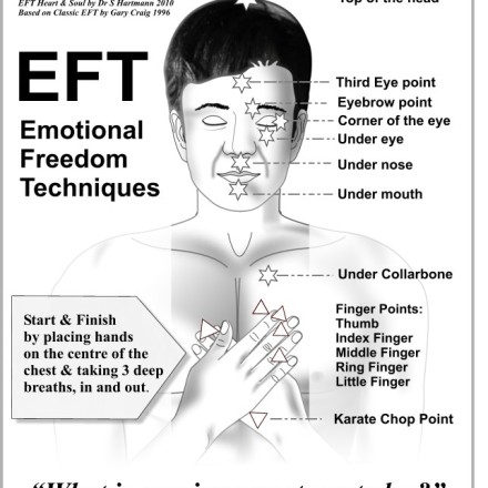 Protected: Emotional Freedom Technique (EFT) (May 2014)