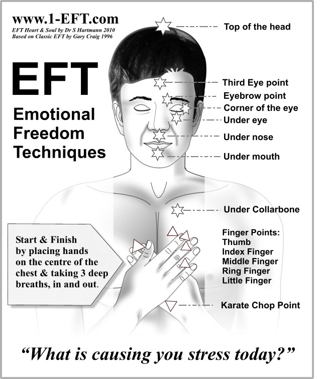 How to Use the Emotional Freedom Technique (EFT): 8 Steps